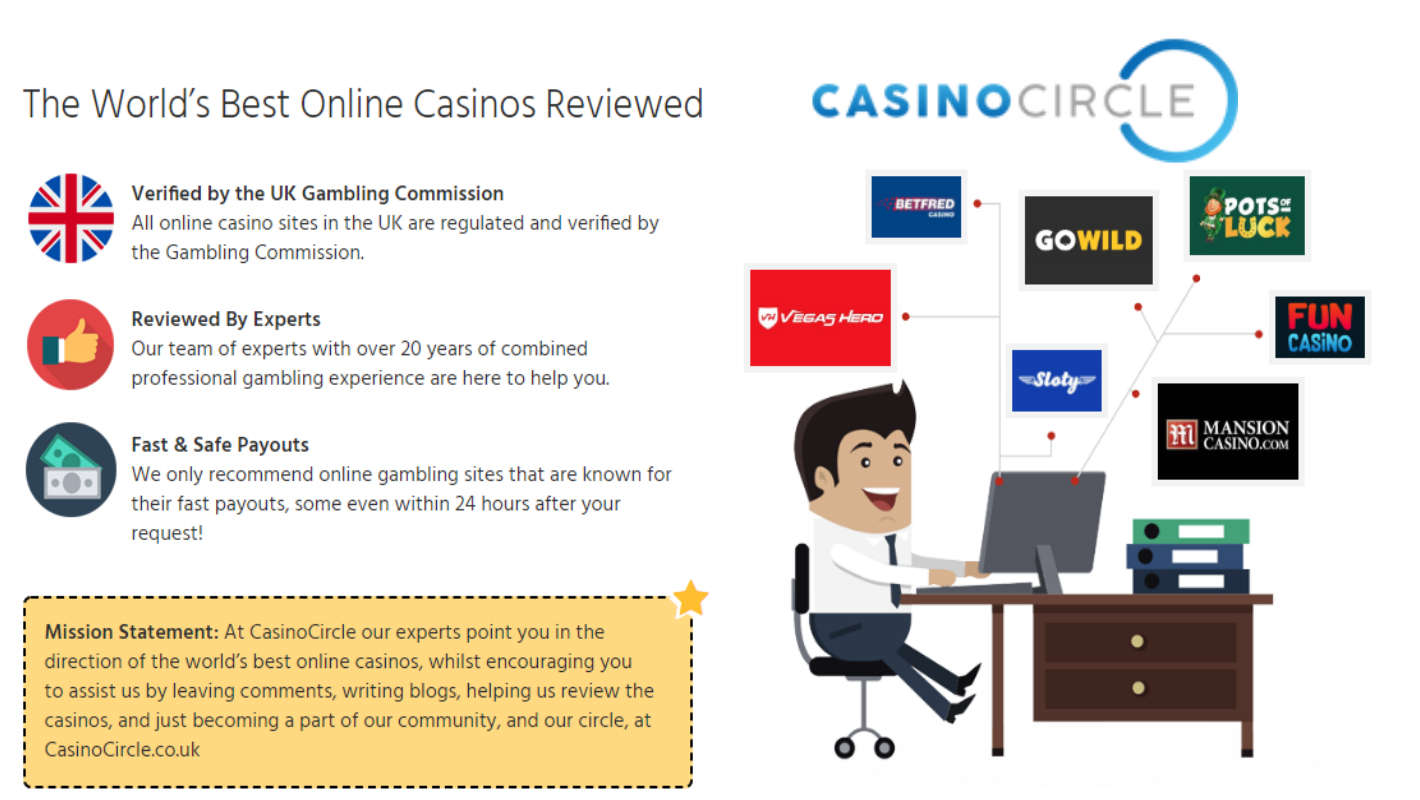 New Online Gaming Comparison Website Launches