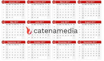 Catena Media reports record performance for 2017