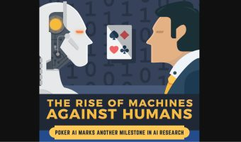 Poker & AI: The Rise of Machines Against Humans